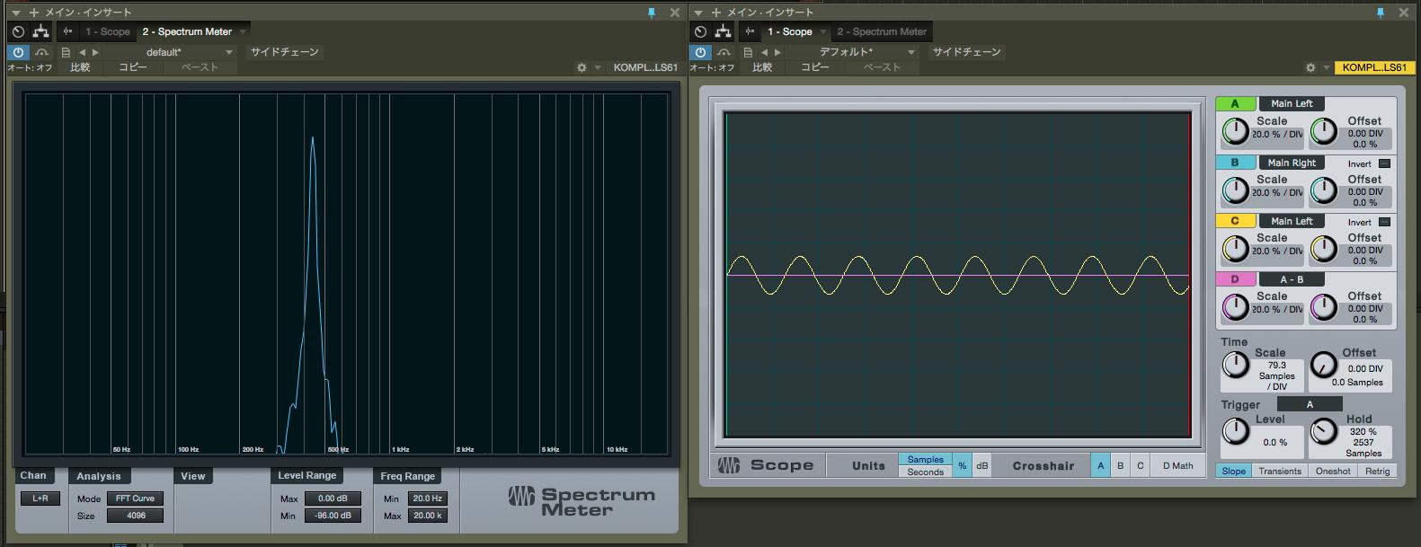 Wave sine